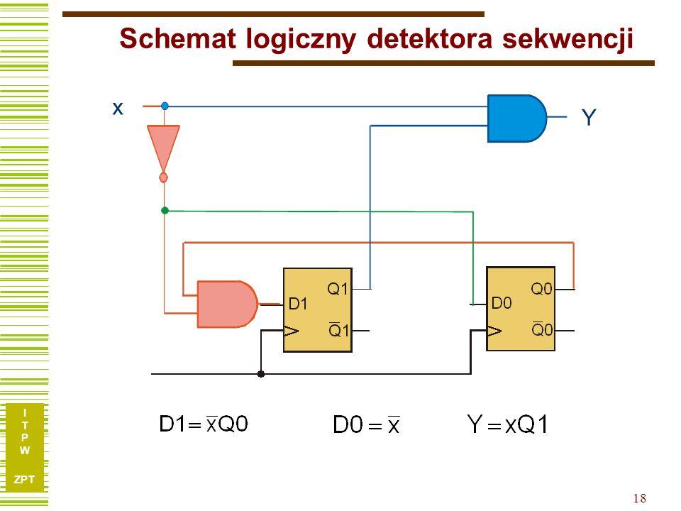 I T P W ZPT 18 Schemat logiczny detektora sekwencji x Y