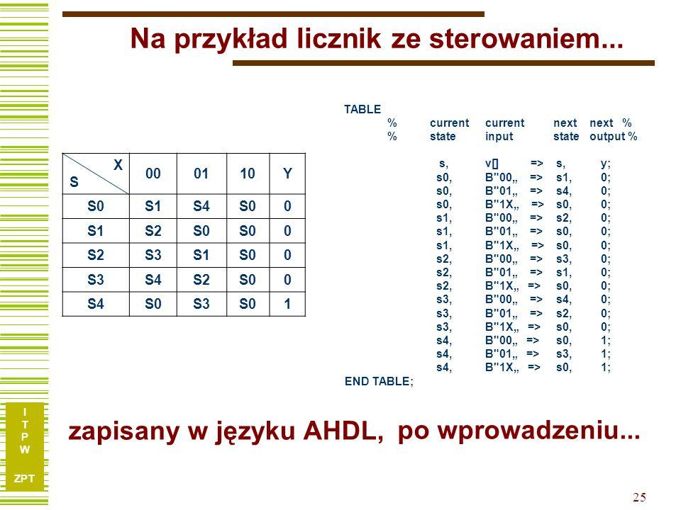 I T P W ZPT 24 Specyfikacja automatu Nie wnikając w szczegóły takiego zapisu (będą one omawiane na innych wykładach) trzeba podkreślić, że jest to wierne odwzorowanie tablicy przejść wyjść automatu.