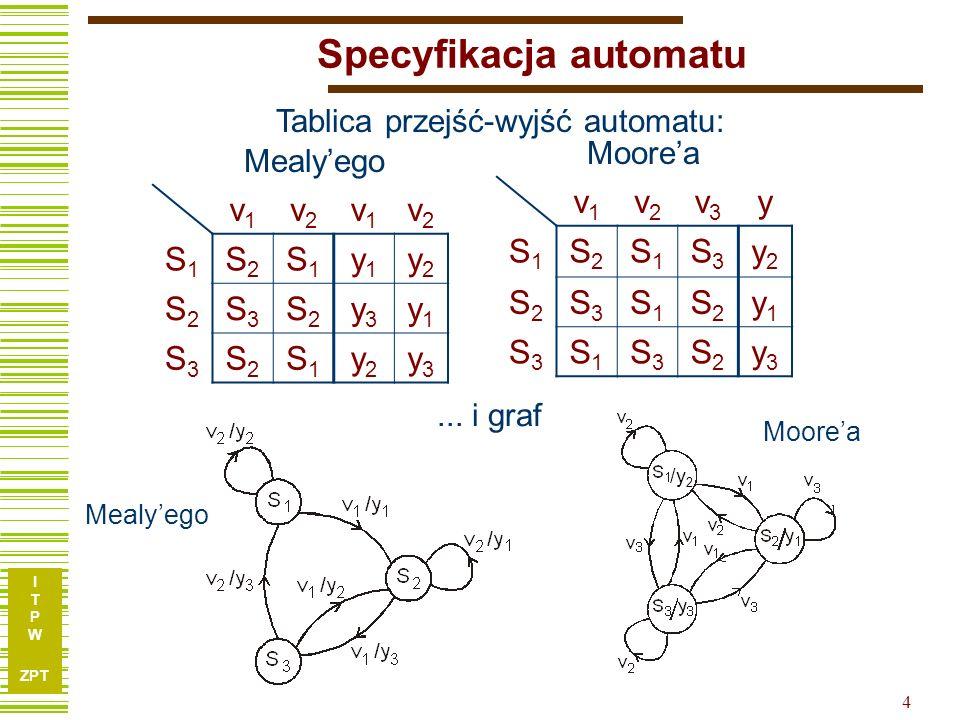 I T P W ZPT 4 Specyfikacja automatu Mealyego Tablica przejść-wyjść automatu: Moorea v1v1 v2v2 v1v1 v2v2 S1S1 S2S2 S1S1 y1y1 y2y2 S2S2 S3S3 S2S2 y3y3 y1y1 S3S3 S2S2 S1S1 y2y2 y3y3 v1v1 v2v2 v3v3 y S1S1 S2S2 S1S1 S3S3 y2y2 S2S2 S3S3 S1S1 S2S2 y1y1 S3S3 S1S1 S3S3 S2S2 y3y3...