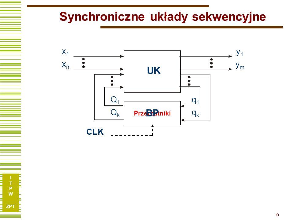 I T P W ZPT 5 x1xnx1xn y1ymy1ym Q1QkQ1Qk q1qkq1qk Układ sekwencyjny układ kombinacyjny Układy sekwencyjne: Synchroniczne (BP zbudowany z przerzutników synchronicznych) wejście synchronizujące Asynchroniczne (BP realizują opóźnienia lub przerzutniki asynchroniczne) blok pamięci UK BP CLK US Zakodowane litery wejściowe Zakodowane litery wyjściowe Zakodowane stany automatu