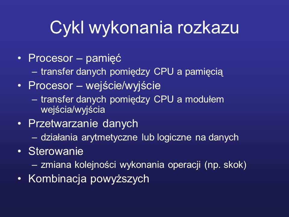 Cykl wykonania rozkazu Procesor – pamięć –transfer danych pomiędzy CPU a pamięcią Procesor – wejście/wyjście –transfer danych pomiędzy CPU a modułem w