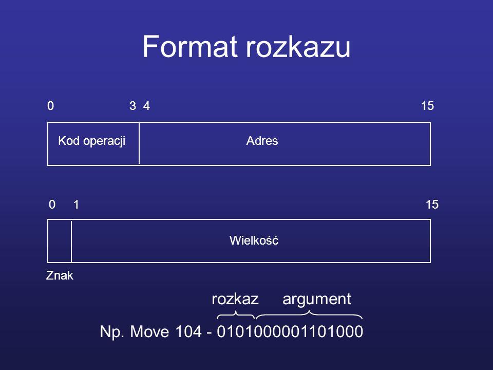 Format rozkazu 0 3 4 15 0 1 15 Kod operacji Adres Wielkość Znak Np. Move 104 - 0101000001101000 rozkaz argument