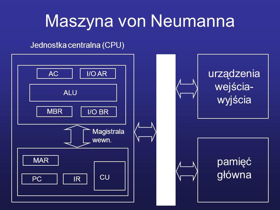 Maszyna von Neumanna pamięć główna urządzenia wejścia- wyjścia Jednostka centralna (CPU) MBR AC MAR PCIR CU ALU Magistrala wewn. I/O AR I/O BR