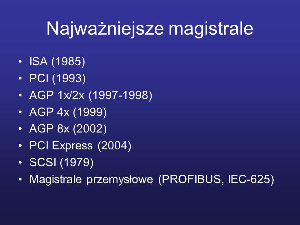 Najważniejsze magistrale ISA (1985) PCI (1993) AGP 1x/2x (1997-1998) AGP 4x (1999) AGP 8x (2002) PCI Express (2004) SCSI (1979) Magistrale przemysłowe