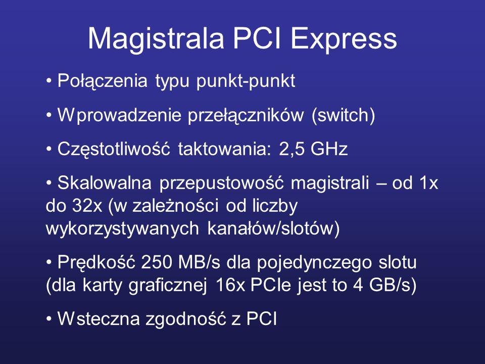 Magistrala PCI Express Połączenia typu punkt-punkt Wprowadzenie przełączników (switch) Częstotliwość taktowania: 2,5 GHz Skalowalna przepustowość magi
