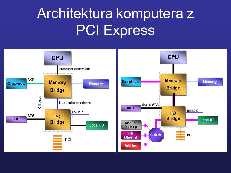 Architektura komputera z PCI Express