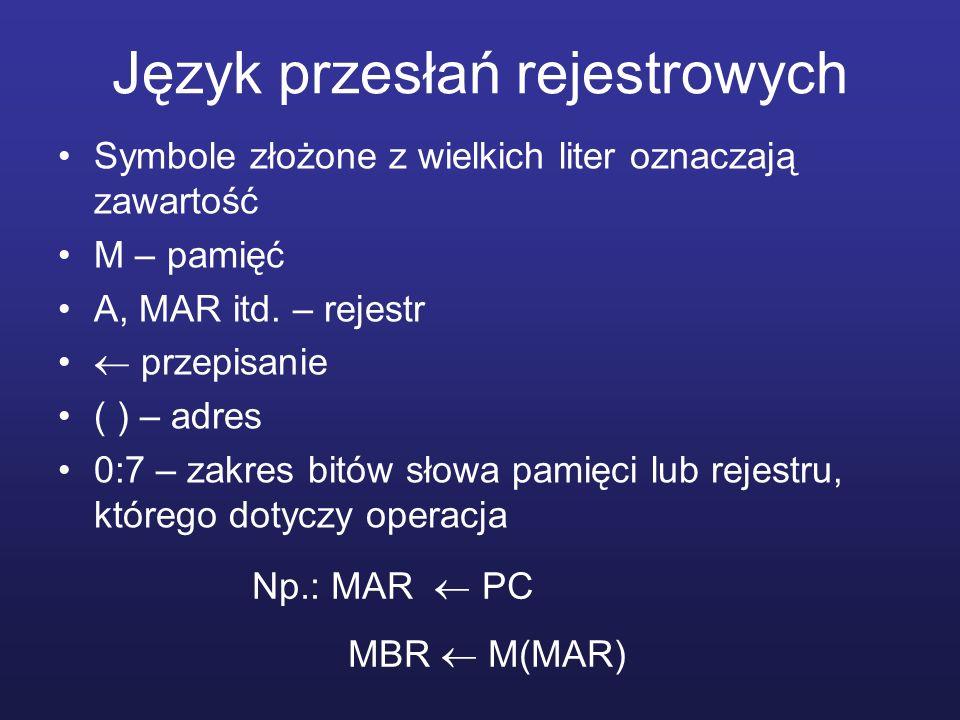 Język przesłań rejestrowych Symbole złożone z wielkich liter oznaczają zawartość M – pamięć A, MAR itd. – rejestr przepisanie ( ) – adres 0:7 – zakres