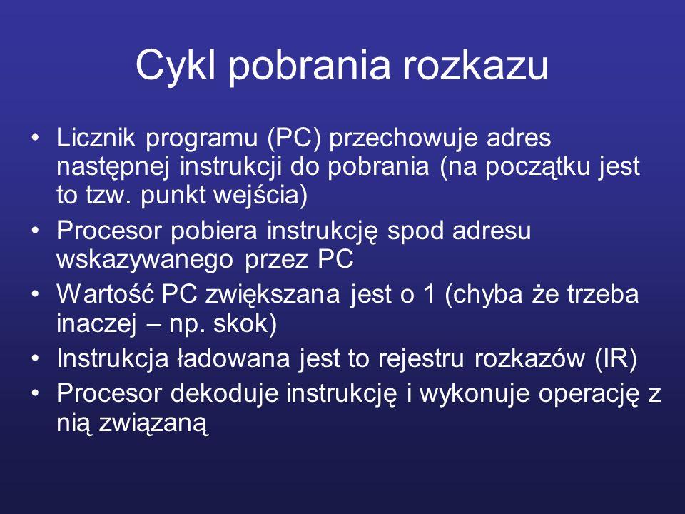Cykl pobrania rozkazu Licznik programu (PC) przechowuje adres następnej instrukcji do pobrania (na początku jest to tzw. punkt wejścia) Procesor pobie