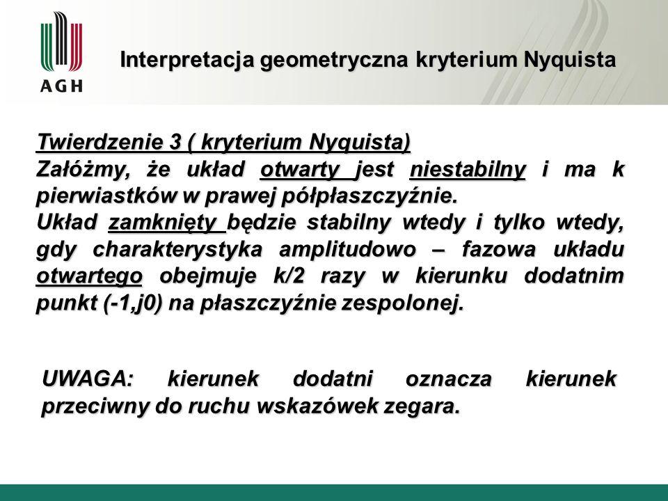 Interpretacja geometryczna kryterium Nyquista Twierdzenie 3 ( kryterium Nyquista) Załóżmy, że układ otwarty jest niestabilny i ma k pierwiastków w pra