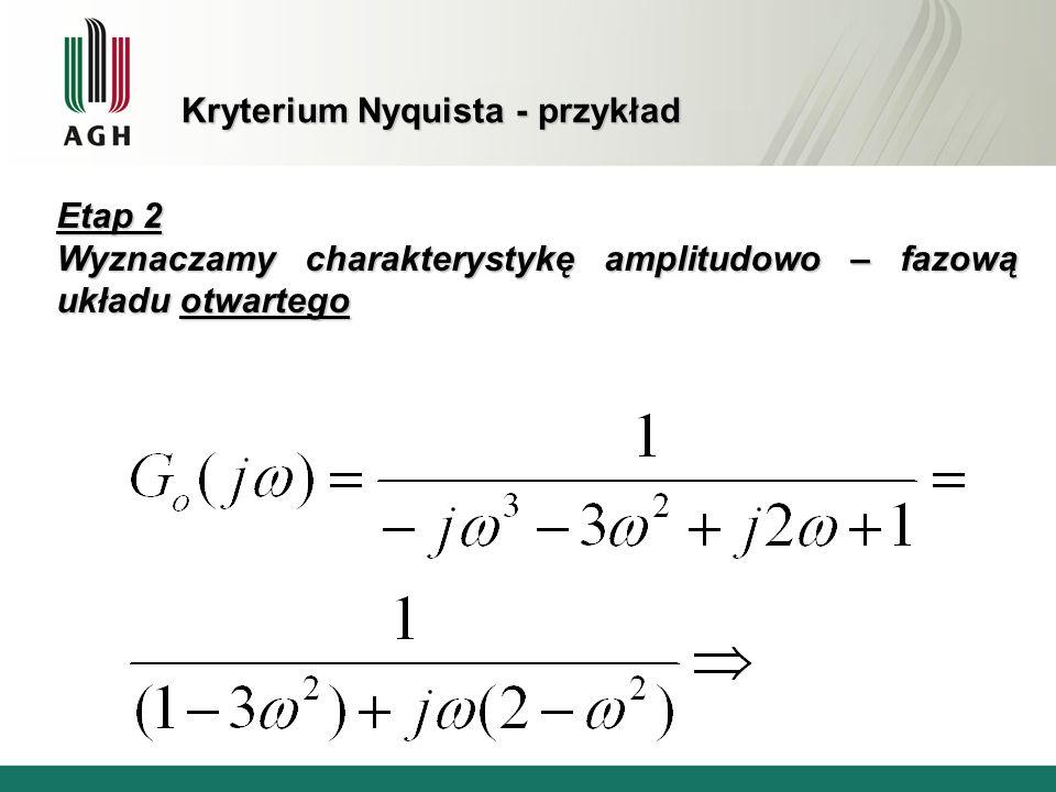 Kryterium Nyquista - przykład Etap 2 Wyznaczamy charakterystykę amplitudowo – fazową układu otwartego