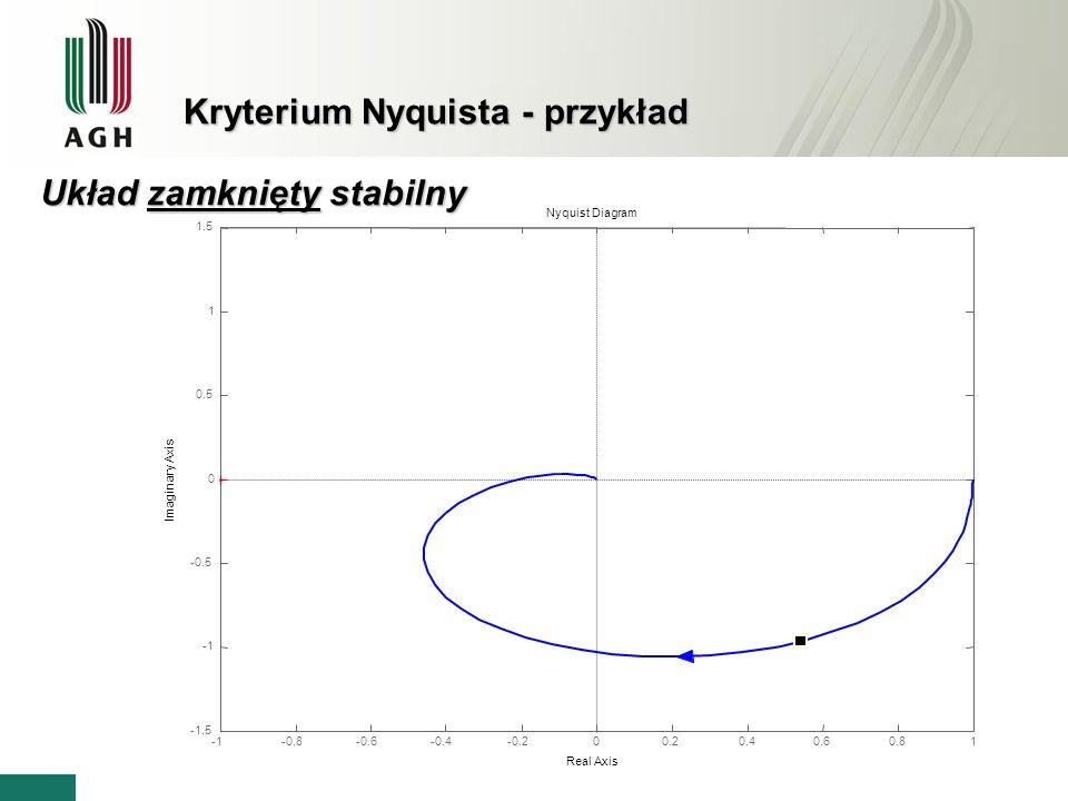 Kryterium Nyquista - przykład Układ zamknięty stabilny -0.8-0.6-0.4-0.200.20.40.60.81 -1.5 -0.5 0 0.5 1 1.5 Nyquist Diagram Real Axis Imaginary Axis