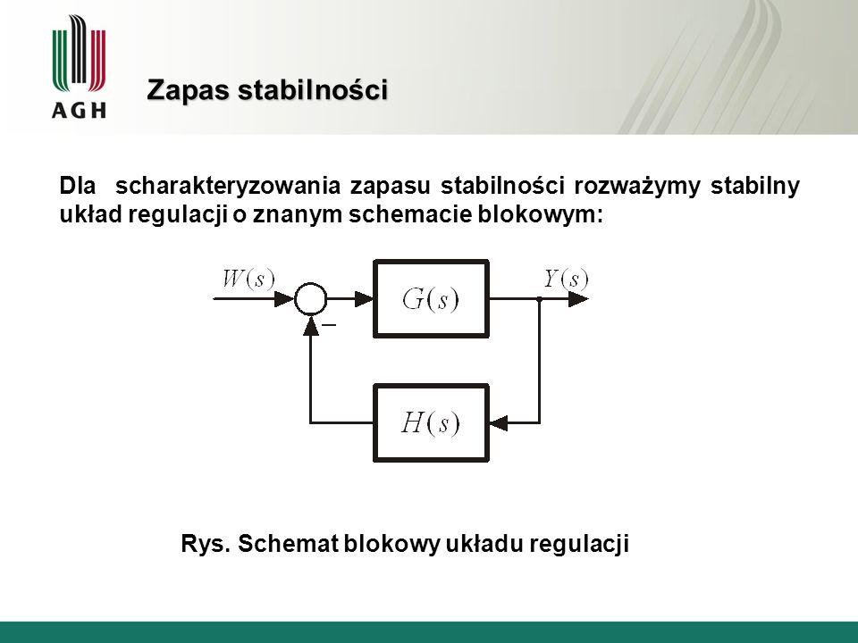 Zapas stabilności Dla scharakteryzowania zapasu stabilności rozważymy stabilny układ regulacji o znanym schemacie blokowym: Rys. Schemat blokowy układ