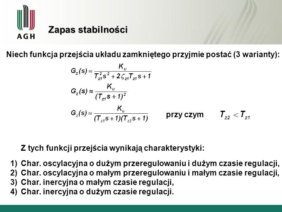 Zapas stabilności Niech funkcja przejścia układu zamkniętego przyjmie postać (3 warianty): przy czym Z tych funkcji przejścia wynikają charakterystyki