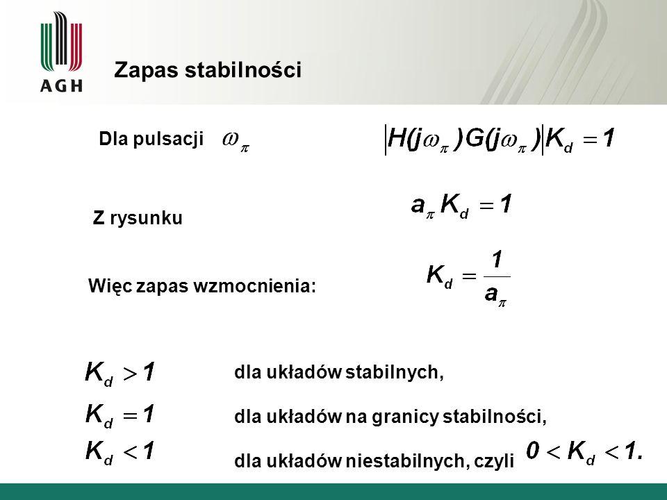Zapas stabilności Więc zapas wzmocnienia: Dla pulsacji Z rysunku dla układów stabilnych, dla układów na granicy stabilności, dla układów niestabilnych