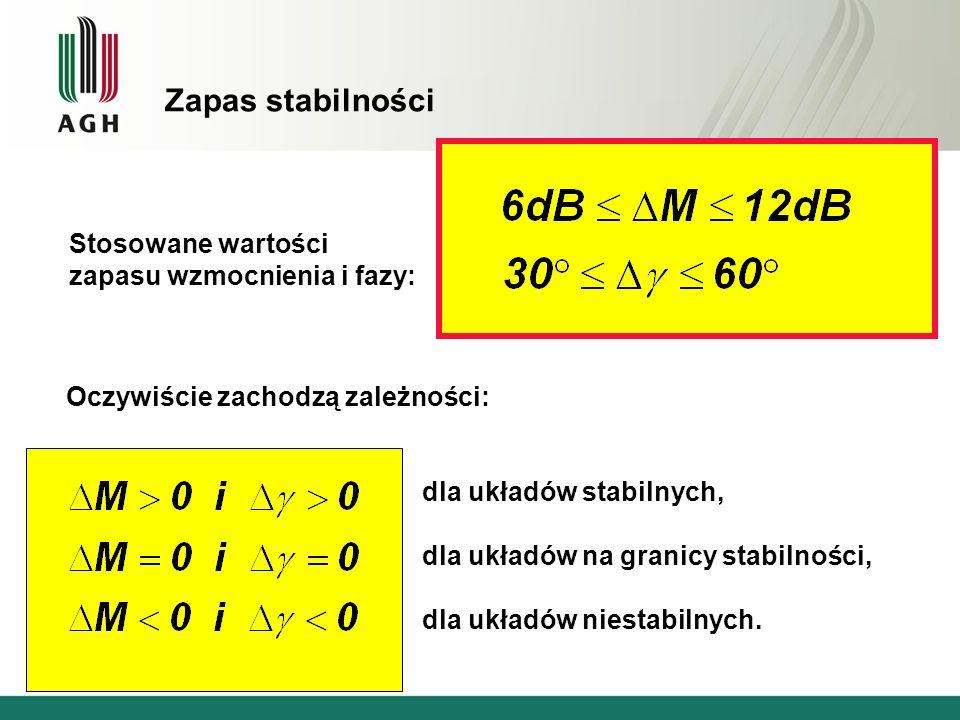 Zapas stabilności Stosowane wartości zapasu wzmocnienia i fazy: dla układów stabilnych, dla układów na granicy stabilności, dla układów niestabilnych.