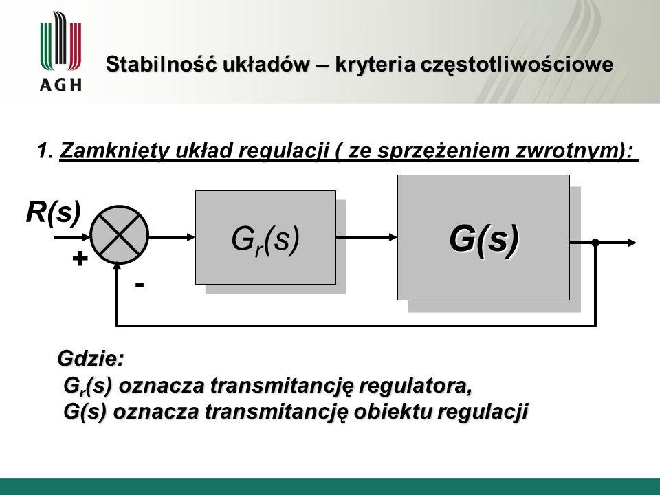 Stabilność układów – kryteria częstotliwościowe 1. Zamknięty układ regulacji ( ze sprzężeniem zwrotnym): G(s)G(s) G r (s) - + R(s) Gdzie: G r (s) ozna