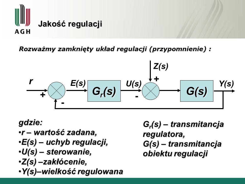 Jakość regulacji Rozważmy zamknięty układ regulacji (przypomnienie) : gdzie: r – wartość zadana,r – wartość zadana, E(s) – uchyb regulacji,E(s) – uchy