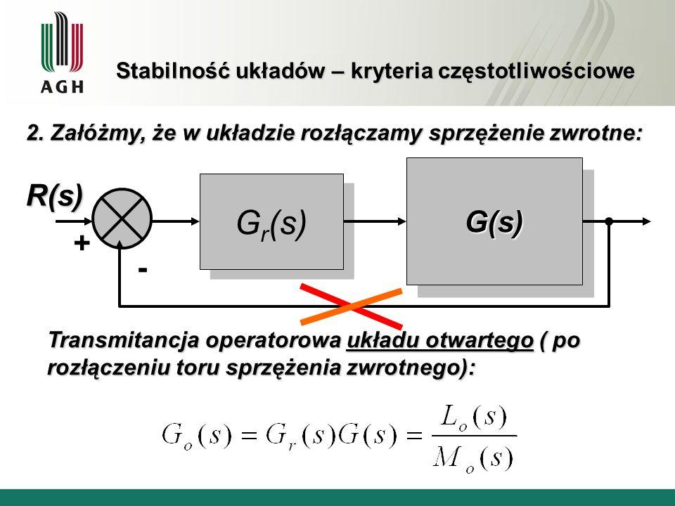 Stabilność układów – kryteria częstotliwościowe 2. Załóżmy, że w układzie rozłączamy sprzężenie zwrotne: G(s)G(s) G r (s) - + R(s) Transmitancja opera