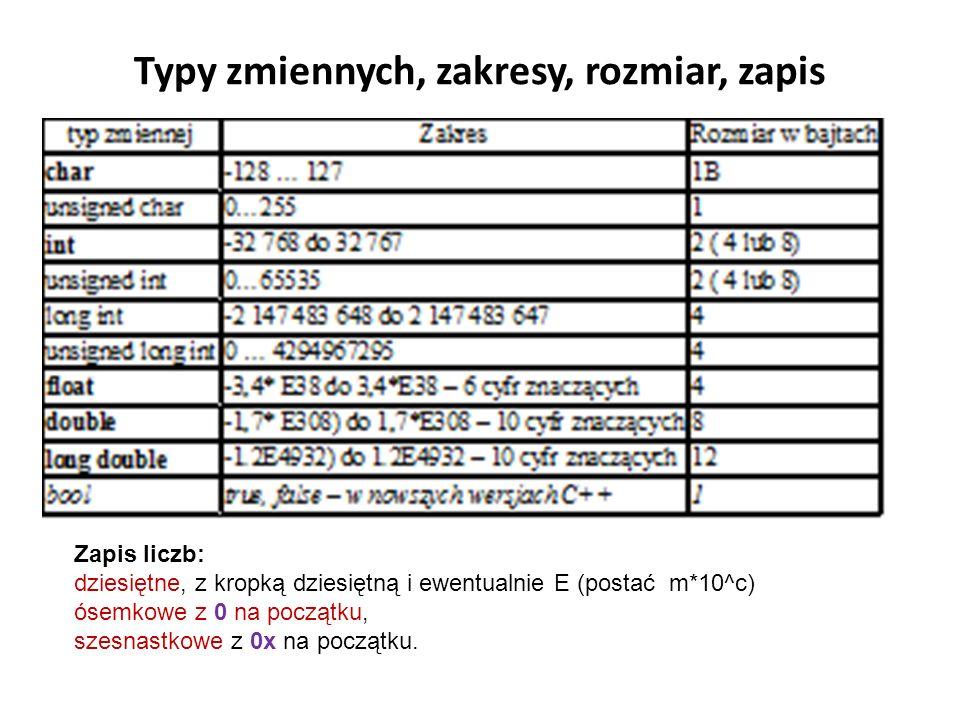 Typy zmiennych, zakresy, rozmiar, zapis Zapis liczb: dziesiętne, z kropką dziesiętną i ewentualnie E (postać m*10^c) ósemkowe z 0 na początku, szesnastkowe z 0x na początku.