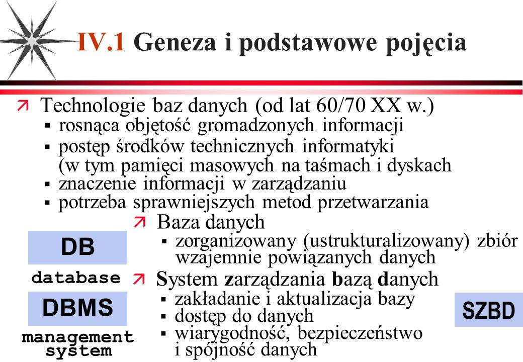 IV.1 Geneza i podstawowe pojęcia Technologie baz danych (od lat 60/70 XX w.) rosnąca objętość gromadzonych informacji postęp środków technicznych info