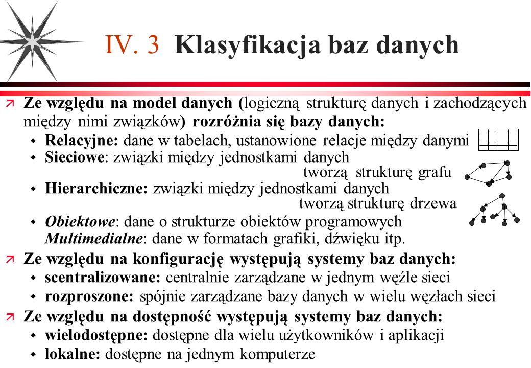 IV. 3 Klasyfikacja baz danych Ze względu na model danych (logiczną strukturę danych i zachodzących między nimi związków) rozróżnia się bazy danych: Re