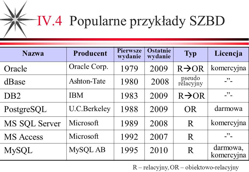 IV.4 Popularne przykłady SZBD NazwaProducent Pierwsze wydanie Ostatnie wydanie TypLicencja Oracle Oracle Corp. 19792009 R OR komercyjna dBase Ashton-T