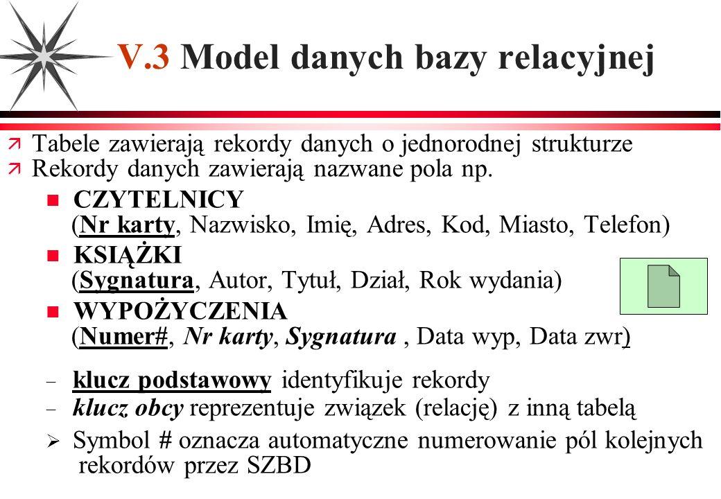V.3 Model danych bazy relacyjnej Tabele zawierają rekordy danych o jednorodnej strukturze Rekordy danych zawierają nazwane pola np. CZYTELNICY (Nr kar
