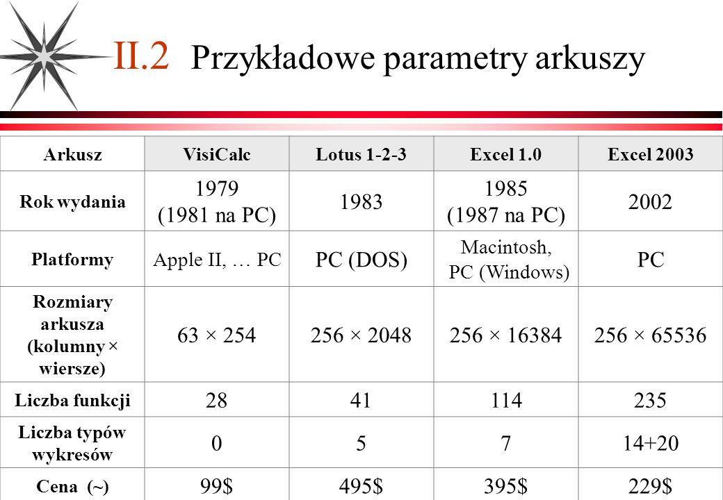 II.2 Przykładowe parametry arkuszy ArkuszVisiCalcLotus 1-2-3Excel 1.0Excel 2003 Rok wydania 1979 (1981 na PC) 1983 1985 (1987 na PC) 2002 Platformy Ap