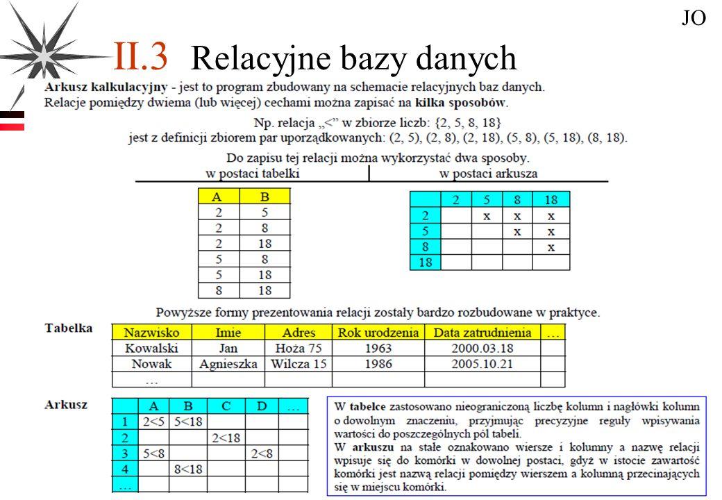 II.3 Relacyjne bazy danych JO