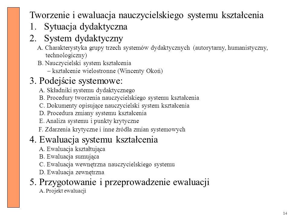 Tworzenie i ewaluacja nauczycielskiego systemu kształcenia 1.Sytuacja dydaktyczna 2.System dydaktyczny A. Charakterystyka grupy trzech systemów dydakt