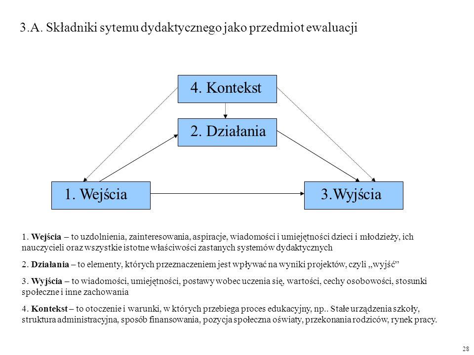 3.A. Składniki sytemu dydaktycznego jako przedmiot ewaluacji 4. Kontekst 2. Działania 1. Wejścia3.Wyjścia 1. Wejścia – to uzdolnienia, zainteresowania