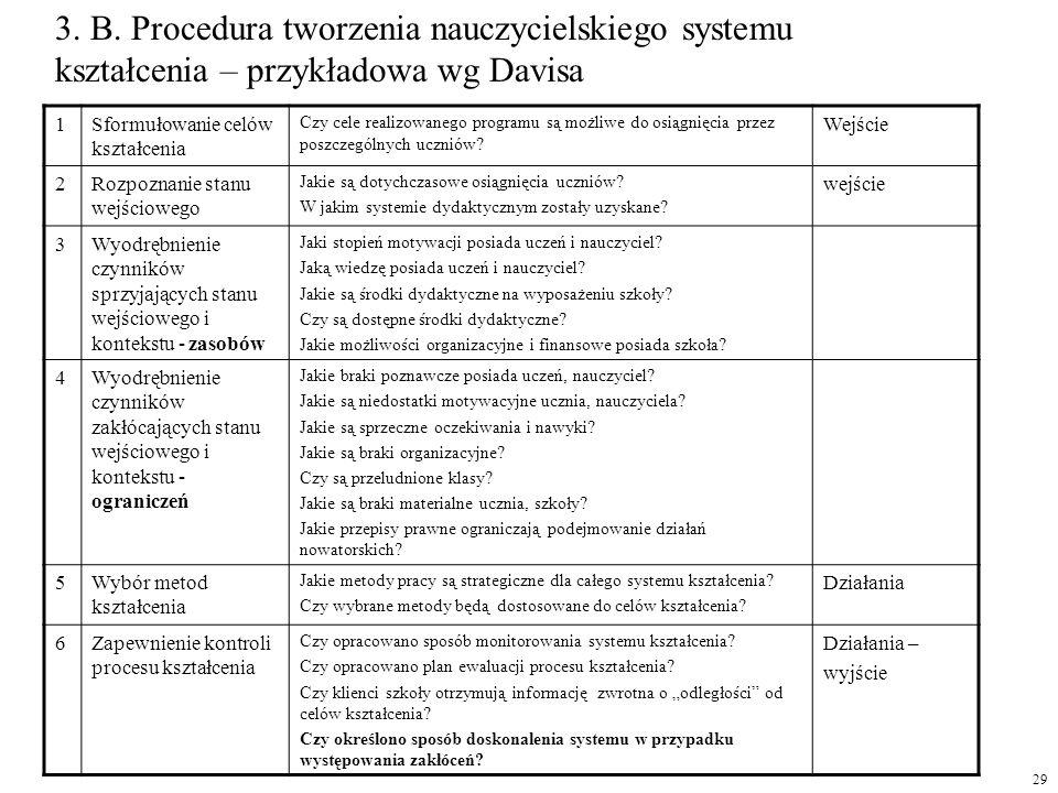 3. B. Procedura tworzenia nauczycielskiego systemu kształcenia – przykładowa wg Davisa 1Sformułowanie celów kształcenia Czy cele realizowanego program