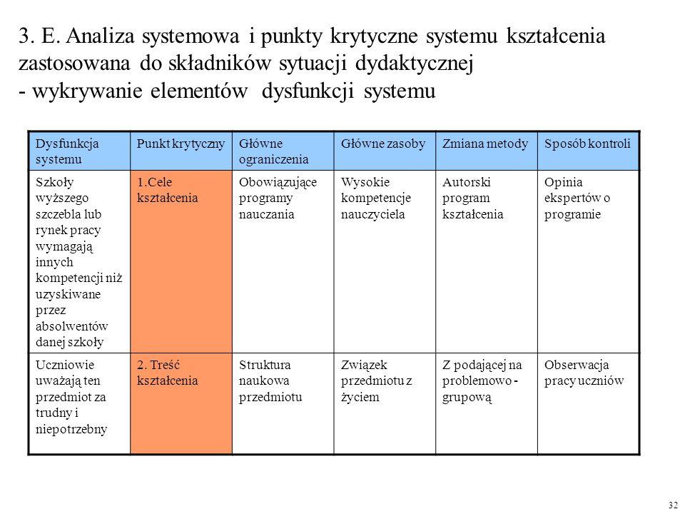 3. E. Analiza systemowa i punkty krytyczne systemu kształcenia zastosowana do składników sytuacji dydaktycznej - wykrywanie elementów dysfunkcji syste