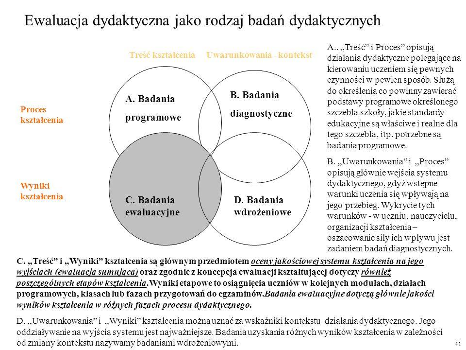 Ewaluacja dydaktyczna jako rodzaj badań dydaktycznych Treść kształcenia Uwarunkowania - kontekst Proces kształcenia Wyniki kształcenia A. Badania prog