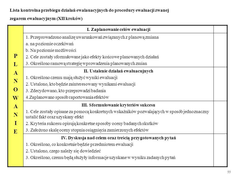 Lista kontrolna przebiegu działań ewalauacyjnych do procedury ewaluacji zwanej zegarem ewaluacyjnym (XII kroków) PLANOWANIEPLANOWANIE I. Zaplanowanie