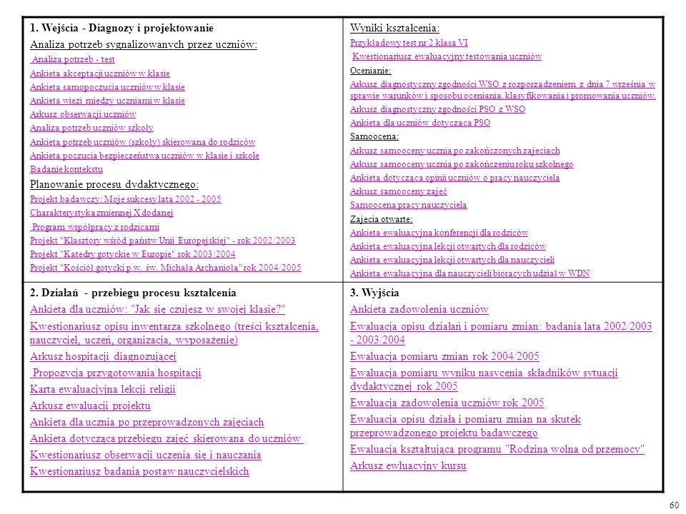 60 1. Wejścia - Diagnozy i projektowanie Analiza potrzeb sygnalizowanych przez uczniów: Analiza potrzeb - test Ankieta akceptacji uczniów w klasie Ank