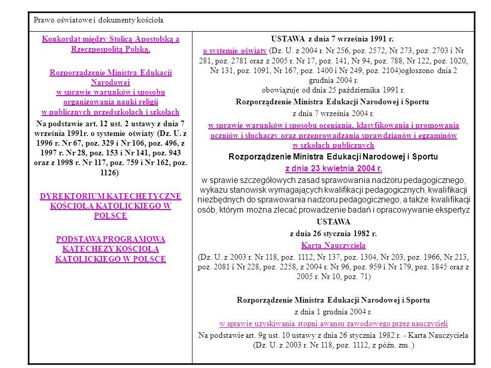 Prawo oświatowe i dokumenty kościoła Konkordat między Stolicą Apostolską a Rzeczpospolitą Polską. Rozporządzenie Ministra Edukacji Narodowej w sprawie