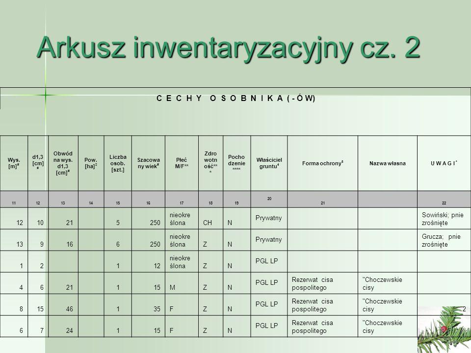 Liczba osobników cisa pospolitego w poszczególnych RDLP wg danych dostarczonych na dzień 23-04-2007 r.