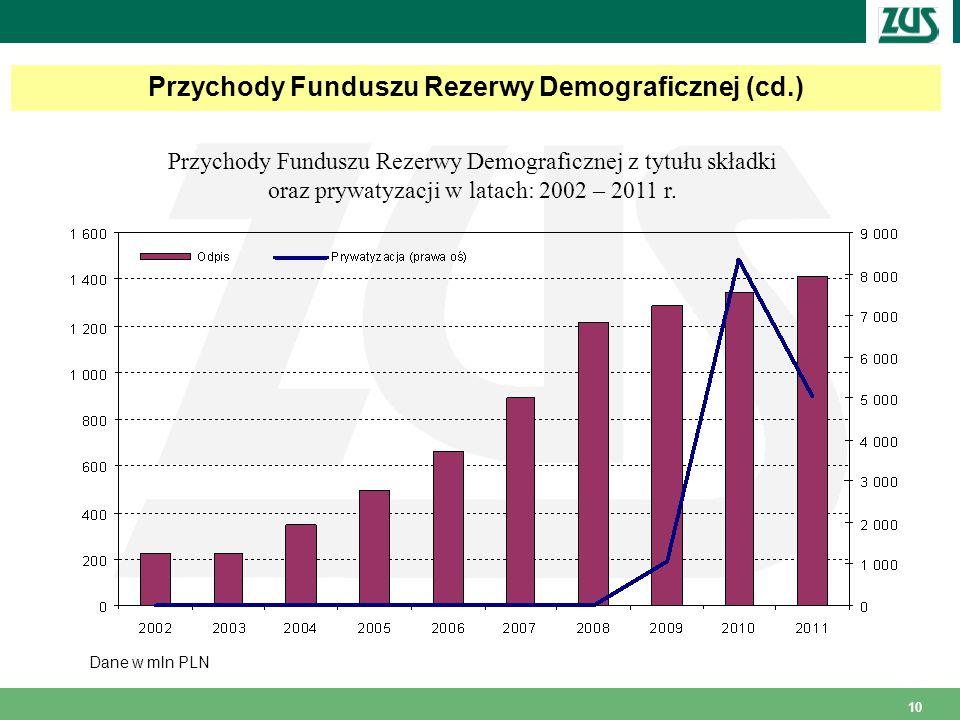 10 Przychody Funduszu Rezerwy Demograficznej (cd.) Przychody Funduszu Rezerwy Demograficznej z tytułu składki oraz prywatyzacji w latach: 2002 – 2011 r.