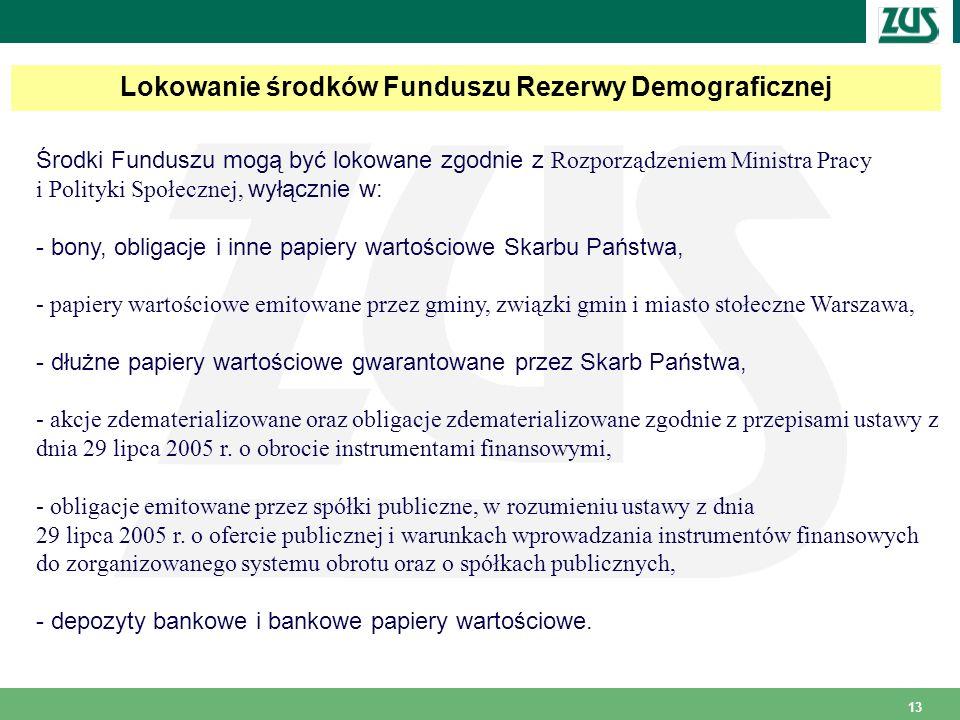 13 Lokowanie środków Funduszu Rezerwy Demograficznej Środki Funduszu mogą być lokowane zgodnie z Rozporządzeniem Ministra Pracy i Polityki Społecznej, wyłącznie w: - bony, obligacje i inne papiery wartościowe Skarbu Państwa, - papiery wartościowe emitowane przez gminy, związki gmin i miasto stołeczne Warszawa, - dłużne papiery wartościowe gwarantowane przez Skarb Państwa, - akcje zdematerializowane oraz obligacje zdematerializowane zgodnie z przepisami ustawy z dnia 29 lipca 2005 r.