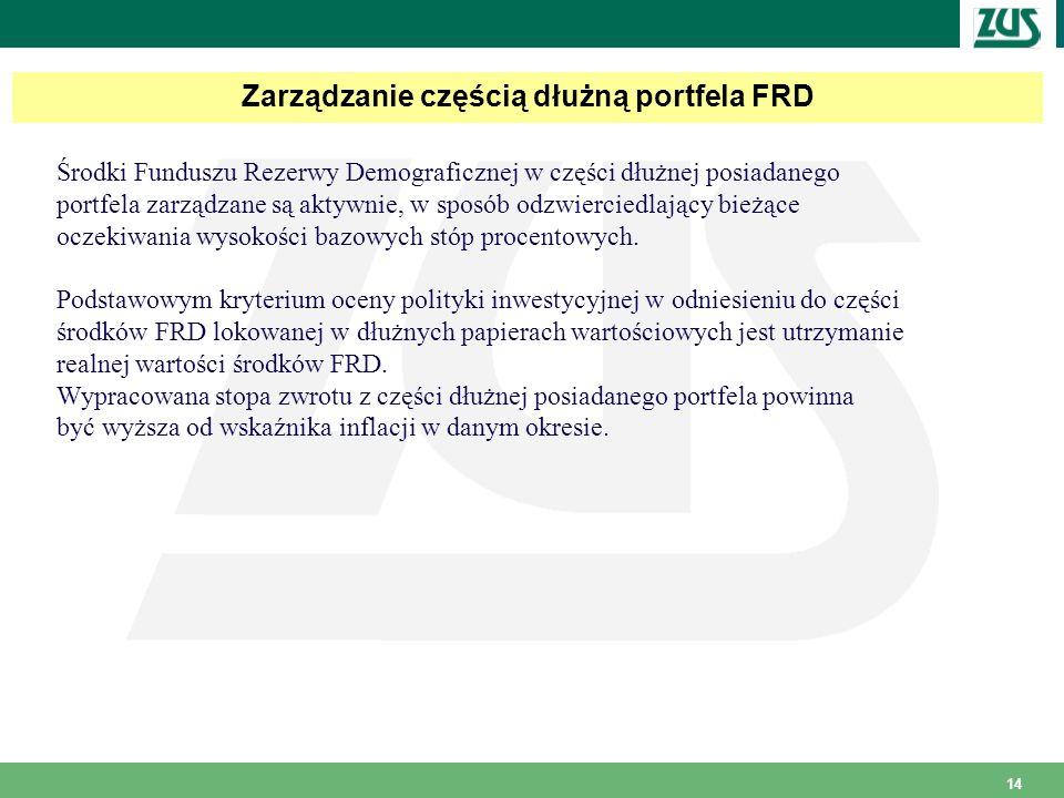 14 Zarządzanie częścią dłużną portfela FRD Środki Funduszu Rezerwy Demograficznej w części dłużnej posiadanego portfela zarządzane są aktywnie, w sposób odzwierciedlający bieżące oczekiwania wysokości bazowych stóp procentowych.