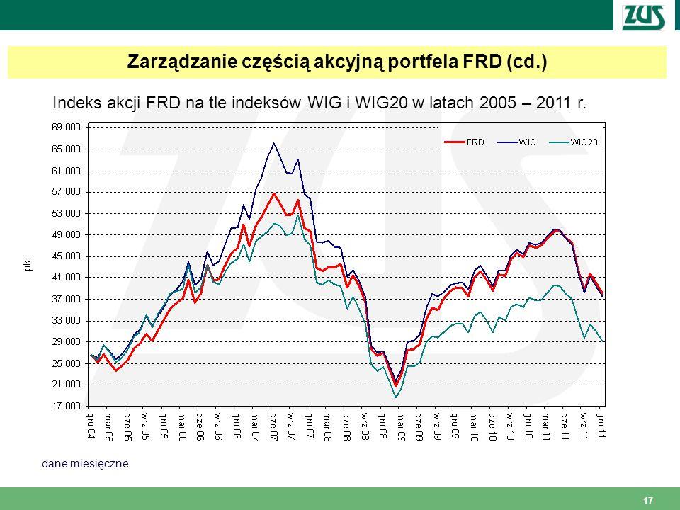 17 Zarządzanie częścią akcyjną portfela FRD (cd.) dane miesięczne Indeks akcji FRD na tle indeksów WIG i WIG20 w latach 2005 – 2011 r.
