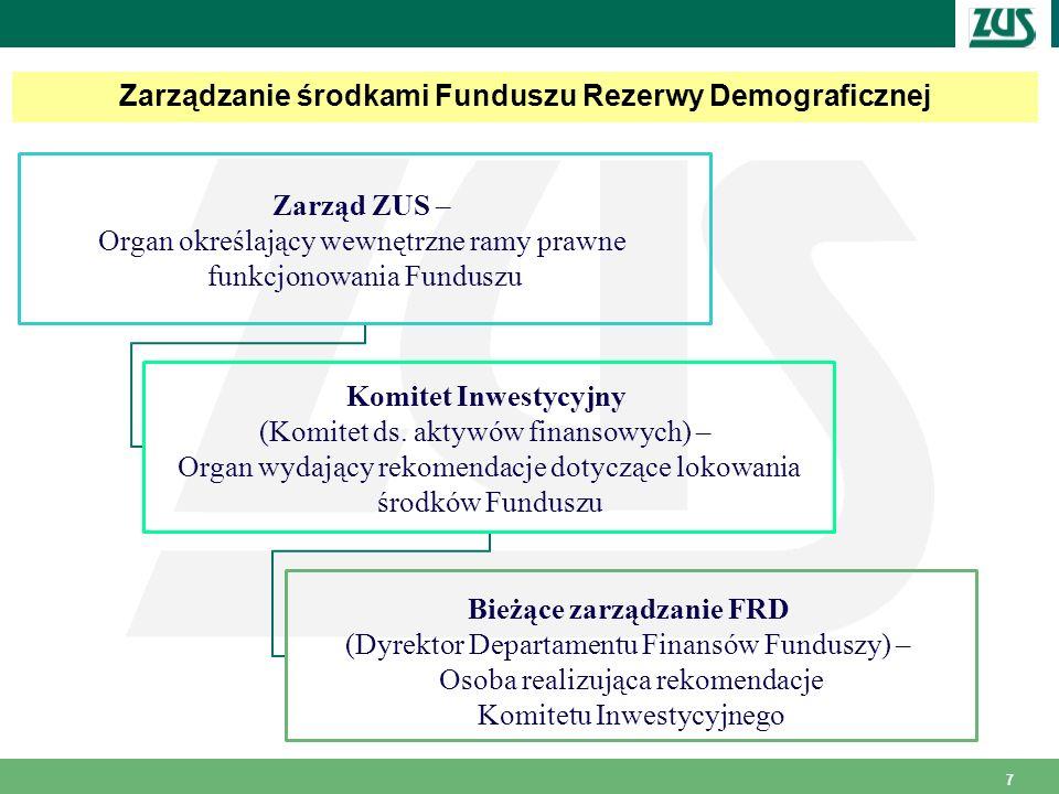 7 Zarząd ZUS – Organ określający wewnętrzne ramy prawne funkcjonowania Funduszu Komitet Inwestycyjny (Komitet ds. aktywów finansowych) – Organ wydając