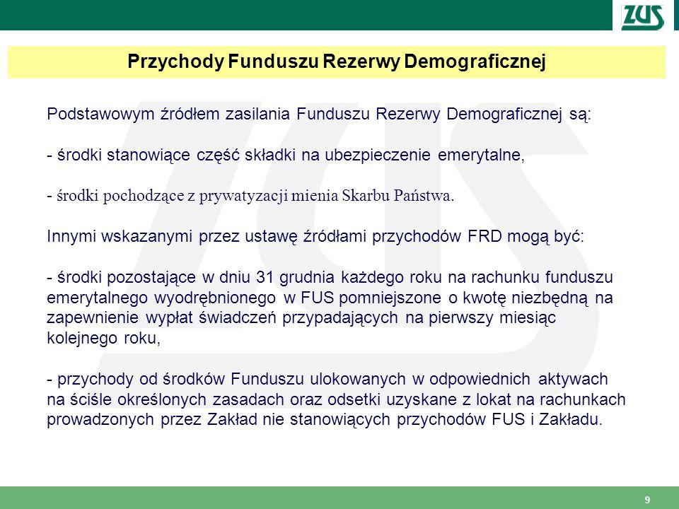 9 Przychody Funduszu Rezerwy Demograficznej Podstawowym źródłem zasilania Funduszu Rezerwy Demograficznej są: - środki stanowiące część składki na ubezpieczenie emerytalne, - środki pochodzące z prywatyzacji mienia Skarbu Państwa.