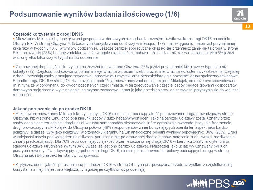 12 Podsumowanie wyników badania ilościowego (1/6) Częstość korzystania z drogi DK16 Mieszkańcy Mikołajek będący głowami gospodarstw domowych nie są bardzo częstymi użytkownikami drogi DK16 na odcinku Olsztyn-Ełk.