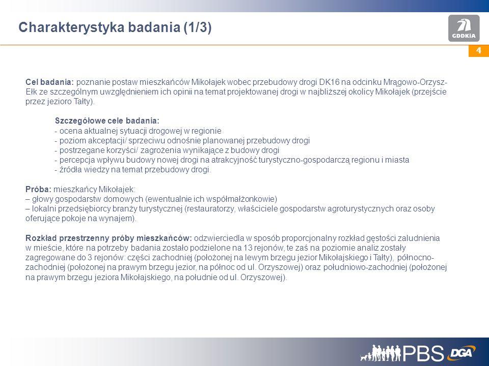 4 Charakterystyka badania (1/3) Cel badania: poznanie postaw mieszkańców Mikołajek wobec przebudowy drogi DK16 na odcinku Mrągowo-Orzysz- Ełk ze szczególnym uwzględnieniem ich opinii na temat projektowanej drogi w najbliższej okolicy Mikołajek (przejście przez jezioro Tałty).
