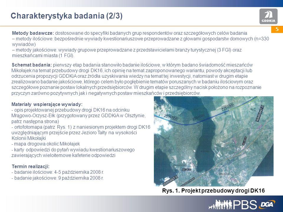 6 Charakterystyka badania (3/3) Opis przebudowy drogi DK16 na odcinku Mrągowo-Orzysz: Droga krajowa nr 16 na odcinku Mrągowo – Orzysz – Ełk po rozbudowie posiadać będzie docelowo dwie jezdnie, po dwa pasy ruchu na każdej jezdni.