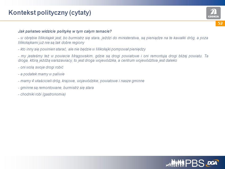 52 Kontekst polityczny (cytaty) Jak państwo widzicie politykę w tym całym temacie.
