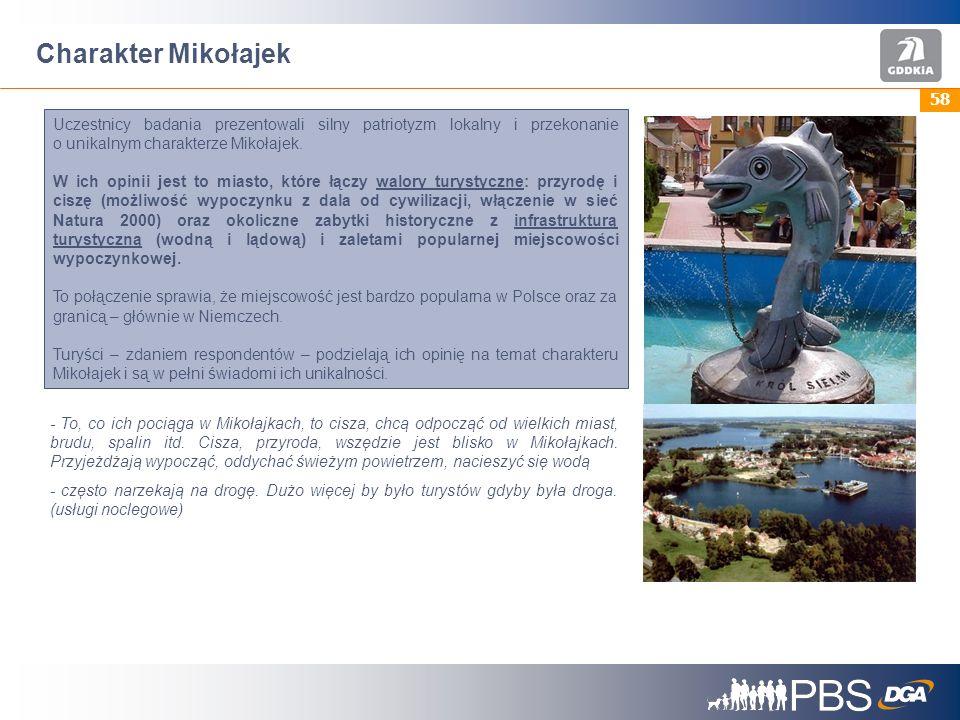 58 Charakter Mikołajek Uczestnicy badania prezentowali silny patriotyzm lokalny i przekonanie o unikalnym charakterze Mikołajek.