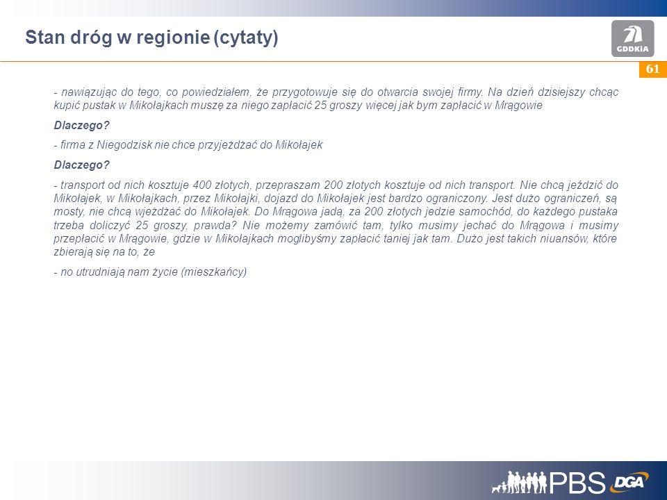 61 Stan dróg w regionie (cytaty) - nawiązując do tego, co powiedziałem, że przygotowuje się do otwarcia swojej firmy.